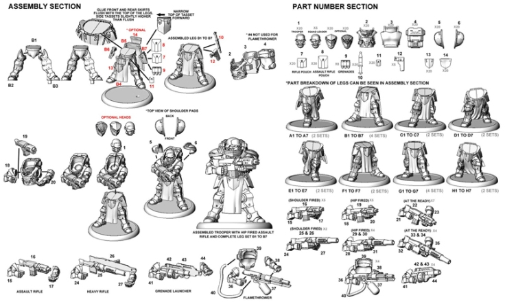 Assembly options of the Eisenkern Valkir Heavy Troopers