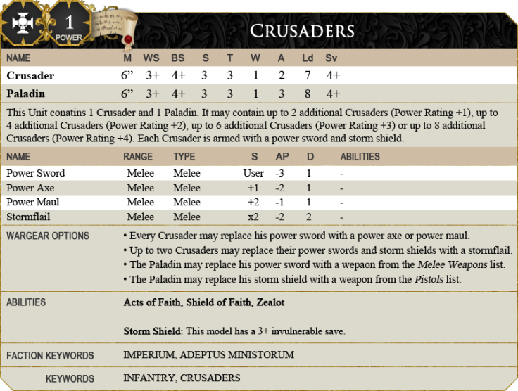 Datasheet of the Ministorum Crusaders