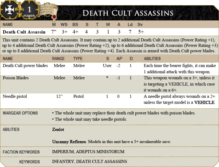 New datasheet for Death Cult Assassins