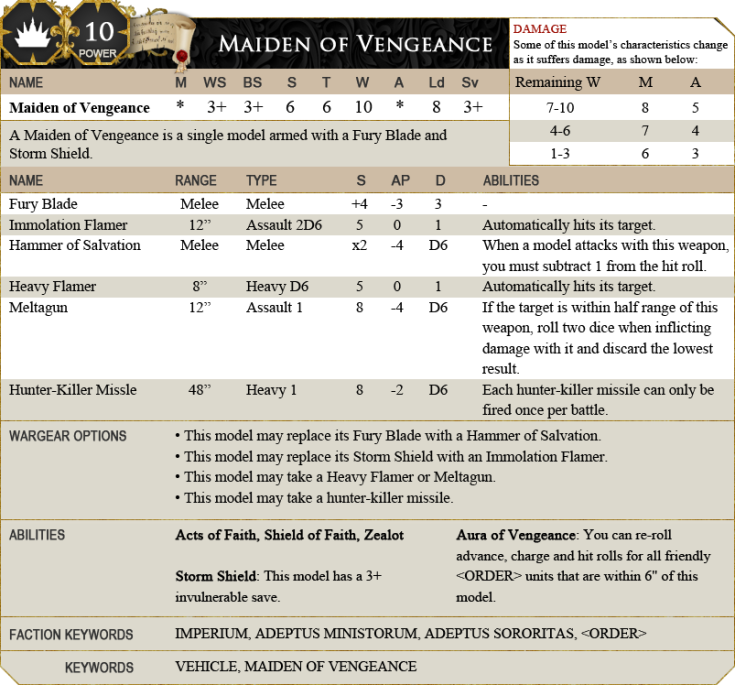 Datasheet of the Maiden of Vengeance.