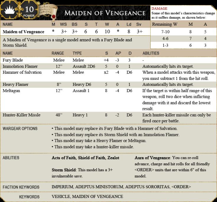 Datasheet of the Maiden of Vengeance.