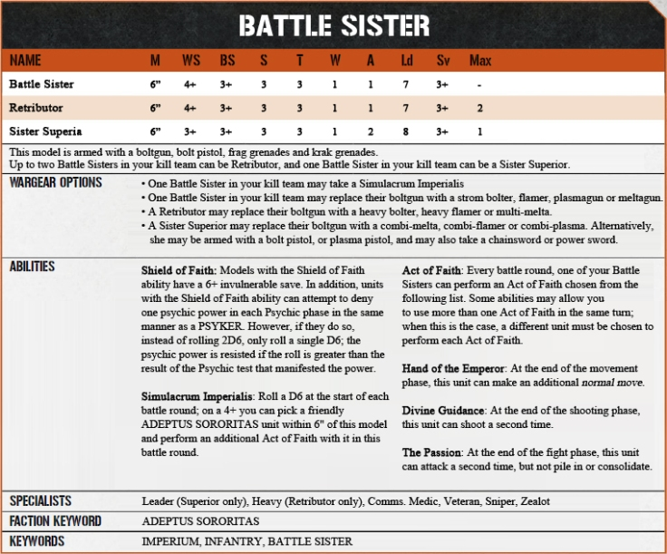 Datasheet for the Battle Sisters in Warhammer 40k Killteam. House Rules for the Adeptus Sororitas.