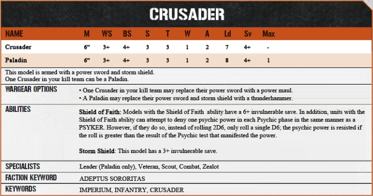 Datasheet for the Crusaders in Warhammer 40k Killteam. House Rules for the Adeptus Sororitas.