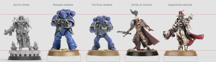 Size comparison of the new Sisters of Battle